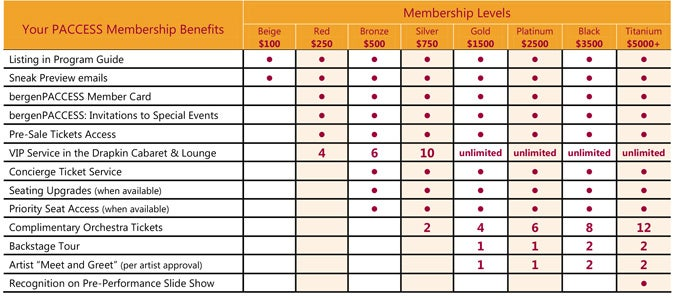 VIP-Benefits-Chart-12-9-15.jpg